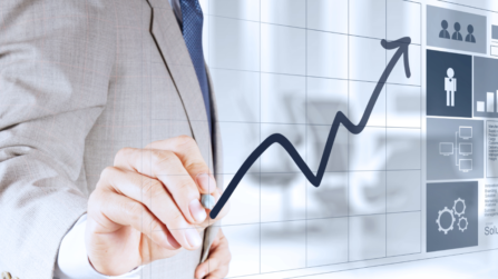 The Key Performance Indicators & Performance Management